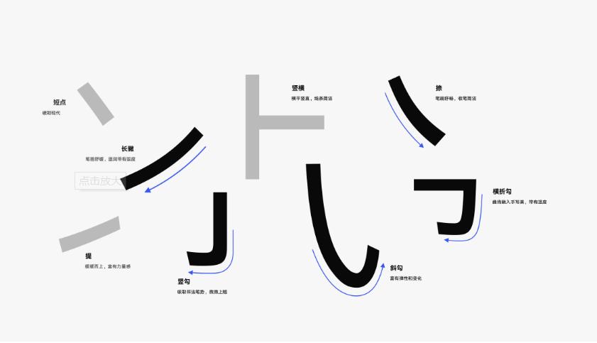 华为鸿蒙字体